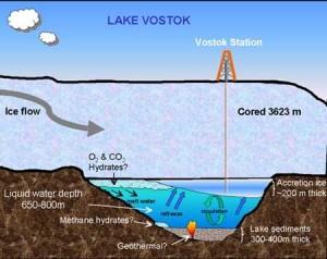 lago-vostok-300x238