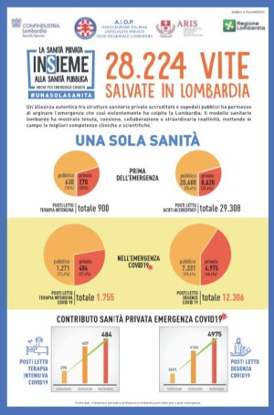 pubblicità-regione-vite-salvate-lombardia
